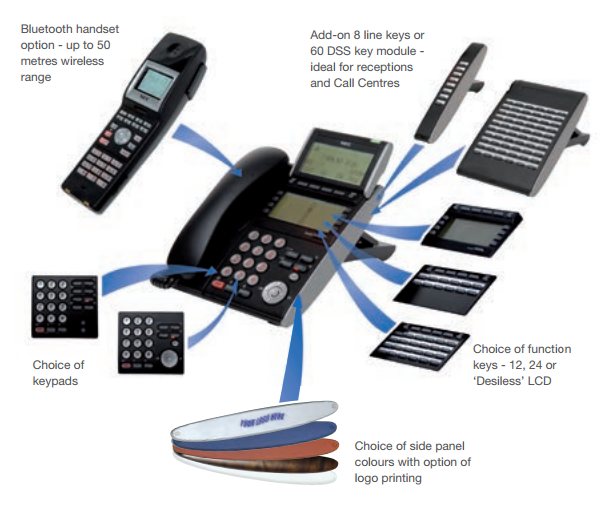 NEC SV8300 PBX and Zeacom Handsets for Support